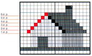 Вышивка крестиком по диагонали. Простая диагональ